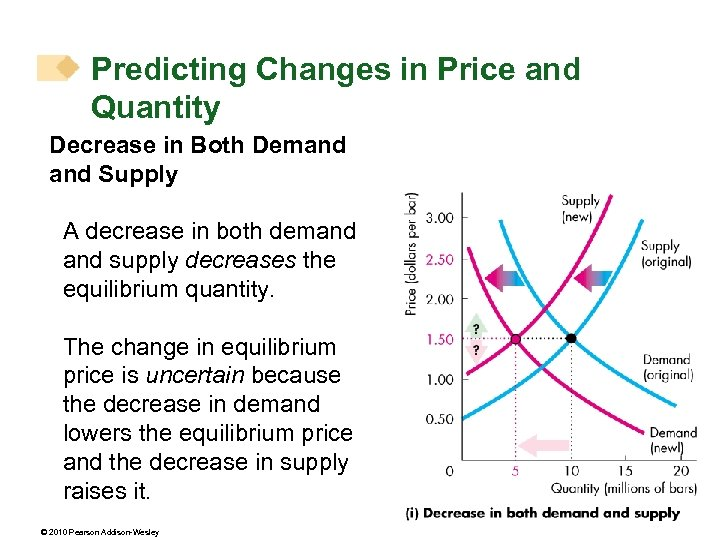 Predicting Changes in Price and Quantity Decrease in Both Demand Supply A decrease in