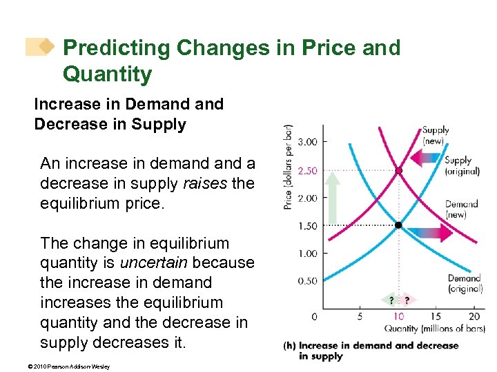 Predicting Changes in Price and Quantity Increase in Demand Decrease in Supply An increase