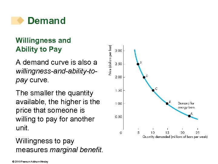 Demand Willingness and Ability to Pay A demand curve is also a willingness-and-ability-topay curve.