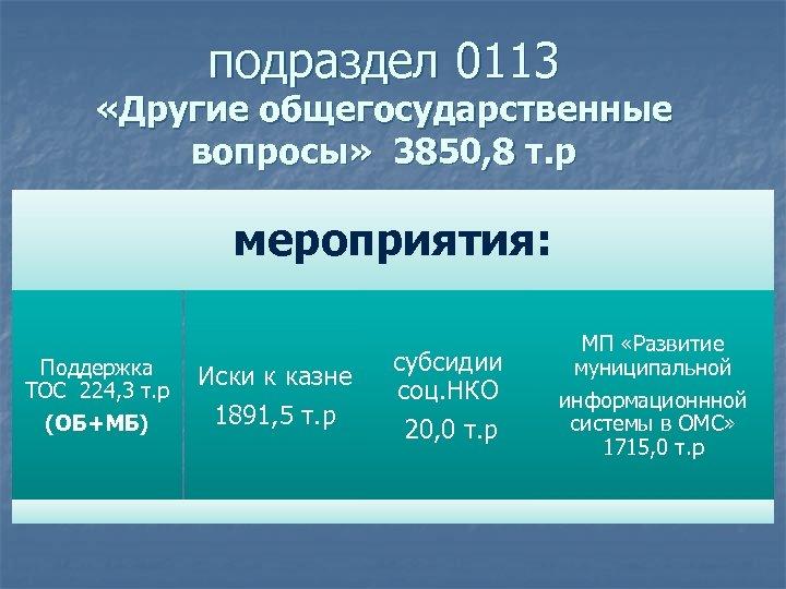подраздел 0113 «Другие общегосударственные вопросы» 3850, 8 т. р мероприятия: Поддержка ТОС 224, 3