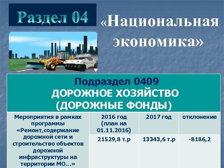 «Национальная экономика» Подраздел 0409 ДОРОЖНОЕ ХОЗЯЙСТВО (ДОРОЖНЫЕ ФОНДЫ) Мероприятия в рамках программы «Ремонт,