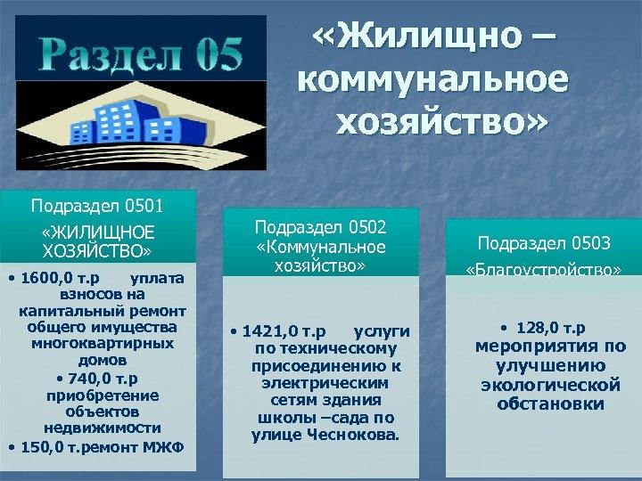 «Жилищно – коммунальное хозяйство» Подраздел 0501 «ЖИЛИЩНОЕ ХОЗЯЙСТВО» • 1600, 0 т. р
