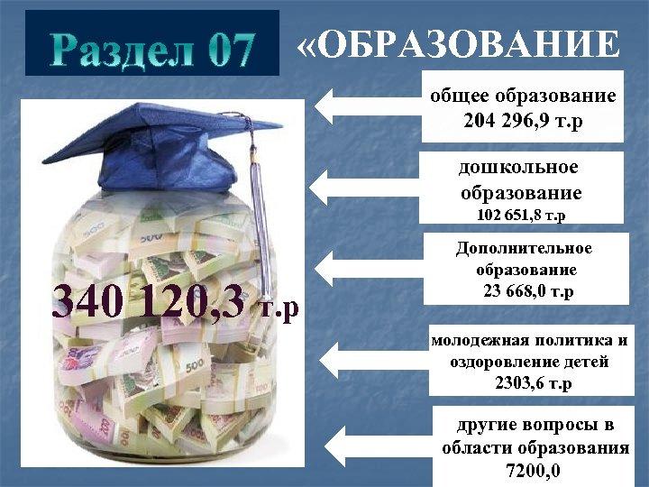 «ОБРАЗОВАНИЕ общее образование » 204 296, 9 т. р дошкольное образование 102 651,
