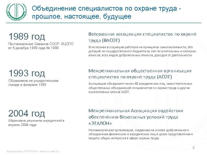Объединение специалистов по охране труда прошлое, настоящее, будущее 1989 год Постановление Совмина СССР, ВЦСПС