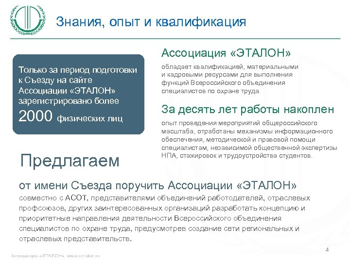 Знания, опыт и квалификация Ассоциация «ЭТАЛОН» Только за период подготовки к Съезду на сайте