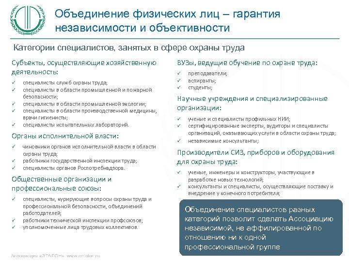 Объединение физических лиц – гарантия независимости и объективности Категории специалистов, занятых в сфере охраны