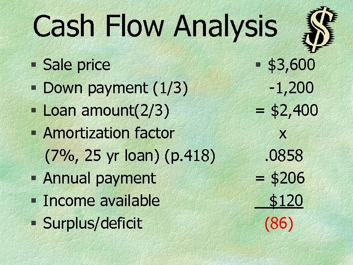 Cash Flow Analysis Sale price Down payment (1/3) Loan amount(2/3) Amortization factor (7%, 25