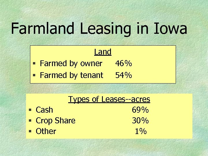 Farmland Leasing in Iowa Land § Farmed by owner 46% § Farmed by tenant