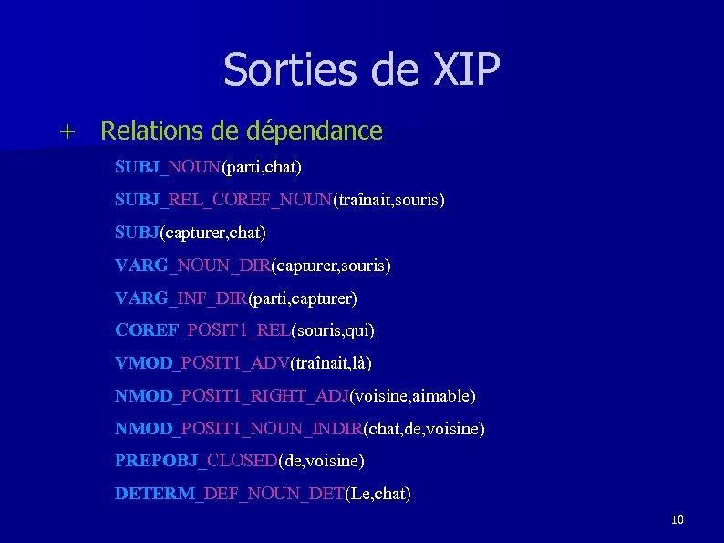 Sorties de XIP + Relations de dépendance SUBJ_NOUN(parti, chat) SUBJ_REL_COREF_NOUN(traînait, souris) SUBJ(capturer, chat) VARG_NOUN_DIR(capturer,