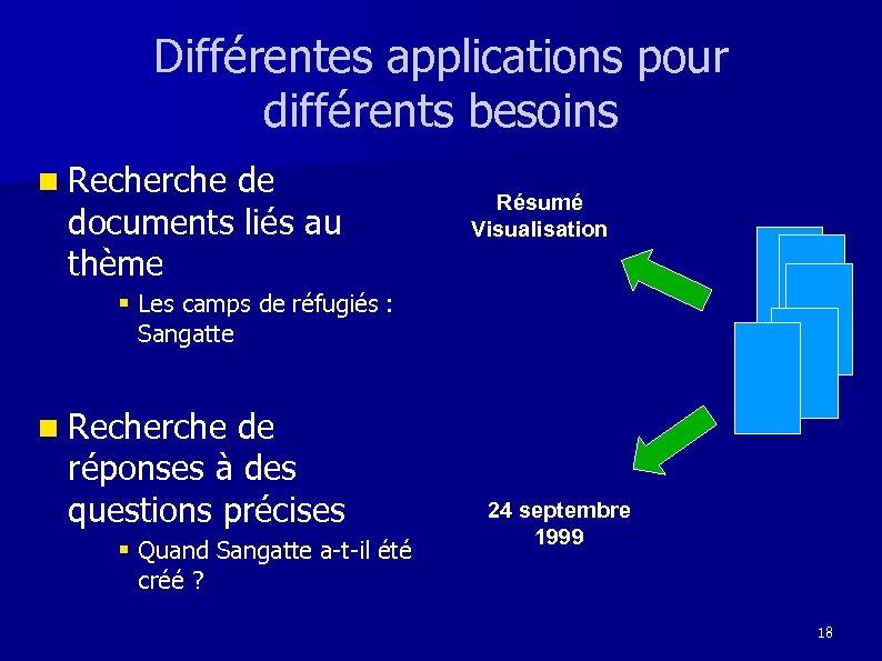 Différentes applications pour différents besoins n Recherche de documents liés au thème Résumé Visualisation