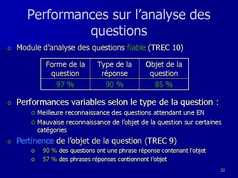Performances sur l'analyse des questions o Module d'analyse des questions fiable (TREC 10) Forme