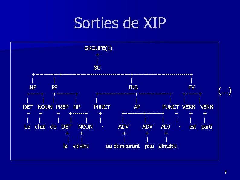Sorties de XIP GROUPE(1) + | SC +-----------------------+--------------+ | | | NP PP INS