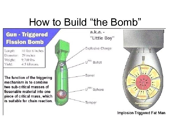 """How to Build """"the Bomb"""""""