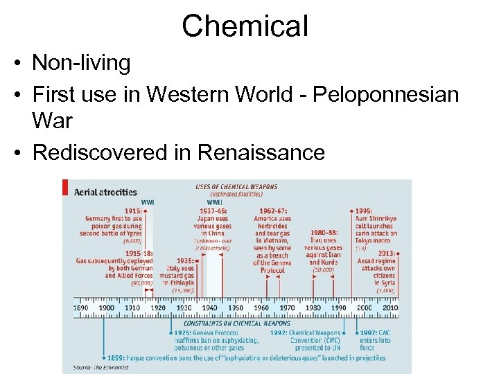 Chemical • Non-living • First use in Western World - Peloponnesian War • Rediscovered