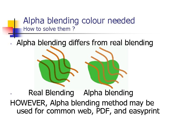 Alpha blending colour needed How to solve them ? - Alpha blending differs from