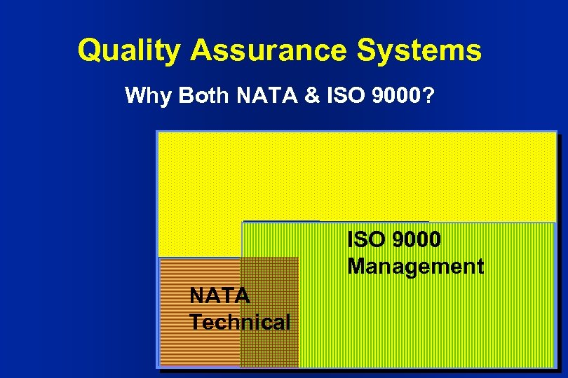 Quality Assurance Systems Why Both NATA & ISO 9000? ISO 9000 Management NATA Technical