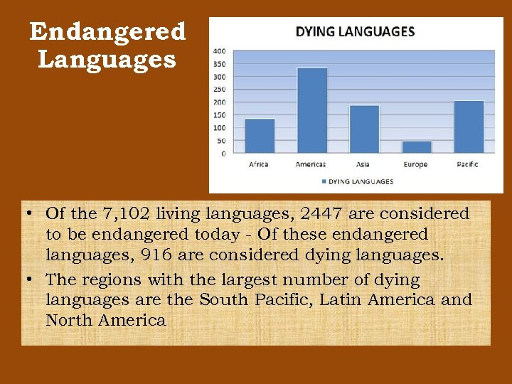Endangered Languages • Of the 7, 102 living languages, 2447 are considered to be