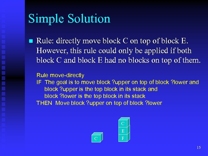 Simple Solution n Rule: directly move block C on top of block E. However,