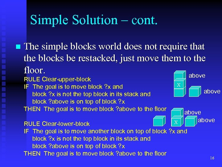Simple Solution – cont. n The simple blocks world does not require that the