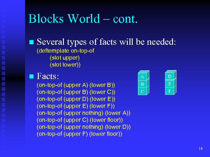Blocks World – cont. n Several types of facts will be needed: (deftemplate on-top-of