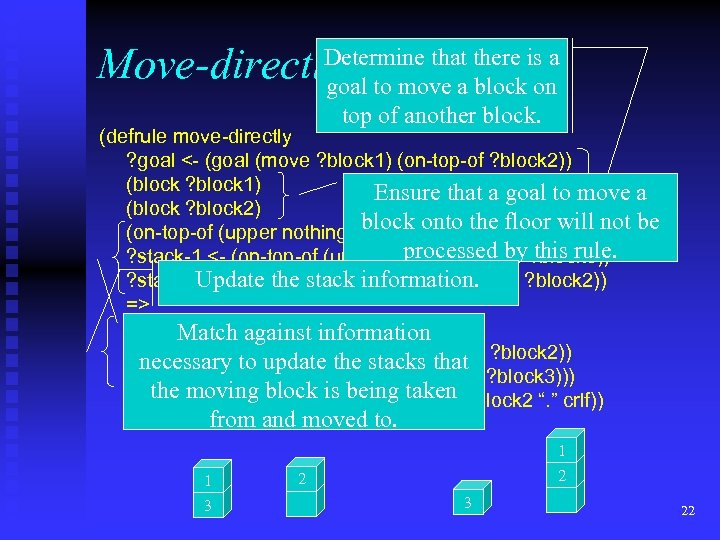Determine Move-directly Rulethat there is a goal to move a block on top of