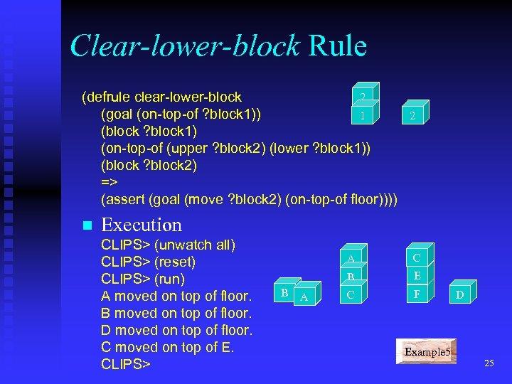 Clear-lower-block Rule 2 (defrule clear-lower-block (goal (on-top-of ? block 1)) 1 (block ? block