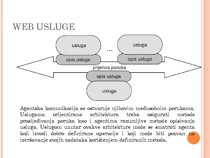 WEB USLUGE Agentska komunikacija se ostvaruje njihovim međusobnim porukama. Uslugama orijentirana arhitektura treba osigurati