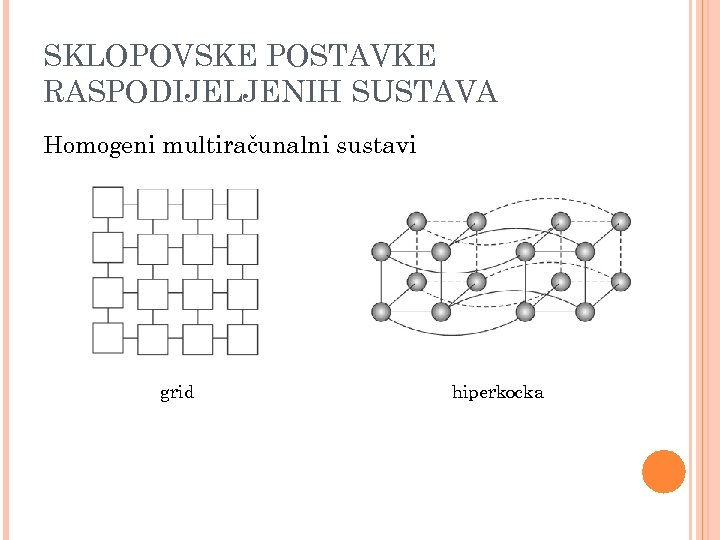SKLOPOVSKE POSTAVKE RASPODIJELJENIH SUSTAVA Homogeni multiračunalni sustavi grid hiperkocka