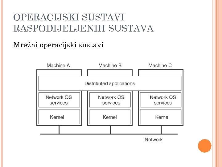 OPERACIJSKI SUSTAVI RASPODIJELJENIH SUSTAVA Mrežni operacijski sustavi