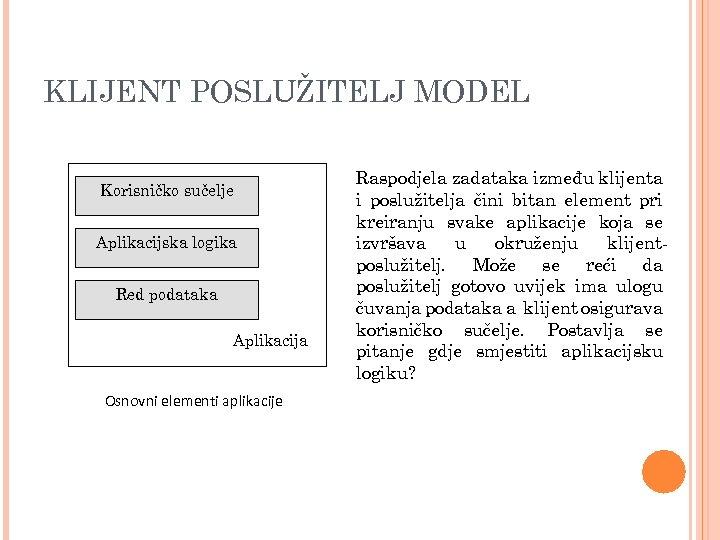 KLIJENT POSLUŽITELJ MODEL Korisničko sučelje Aplikacijska logika Red podataka Aplikacija Osnovni elementi aplikacije Raspodjela