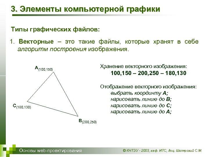 3. Элементы компьютерной графики Типы графических файлов: 1. Векторные – это такие файлы, которые