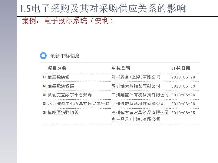 1. 5电子采购及其对采购供应关系的影响 案例:电子投标系统(安利)