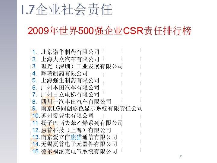 1. 7企业社会责任 2009年世界500强企业CSR责任排行榜 34