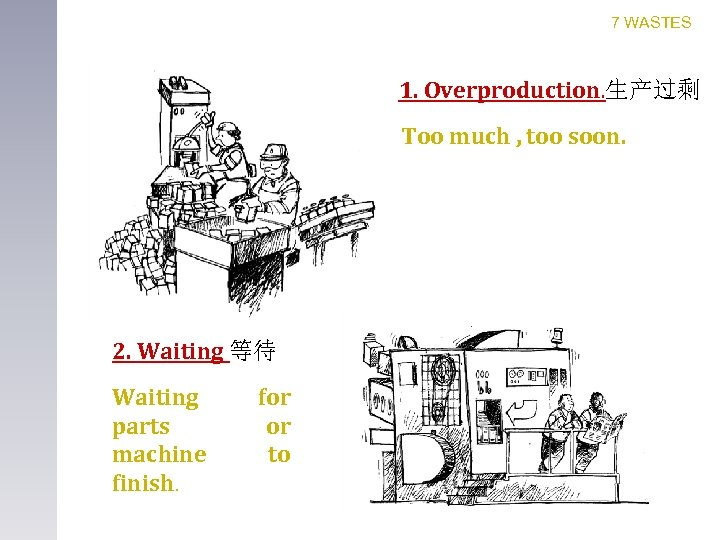 7 WASTES 1. Overproduction. 生产过剩 Too much , too soon. 2. Waiting 等待 Waiting