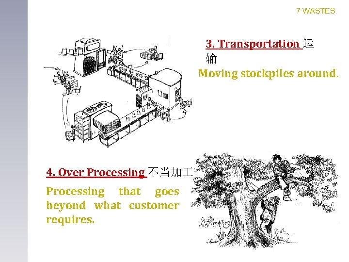 7 WASTES 3. Transportation 运 输 Moving stockpiles around. 4. Over Processing 不当加 Processing