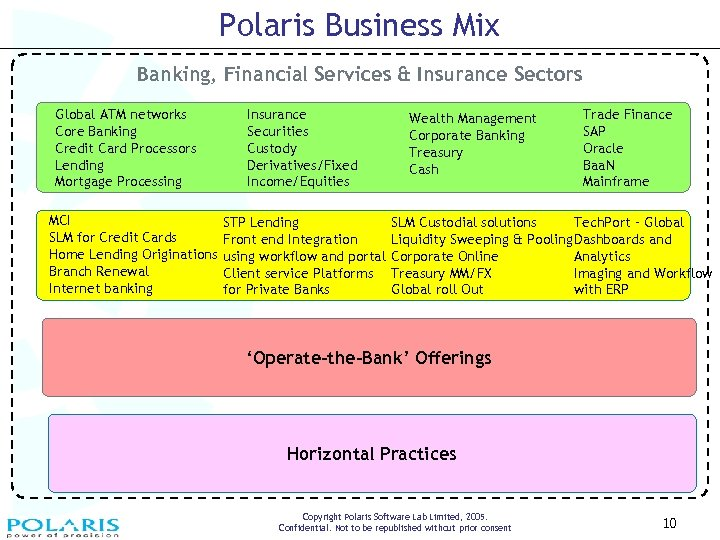 Polaris Business Mix Banking, Financial Services & Insurance Sectors Global ATM networks Core Banking