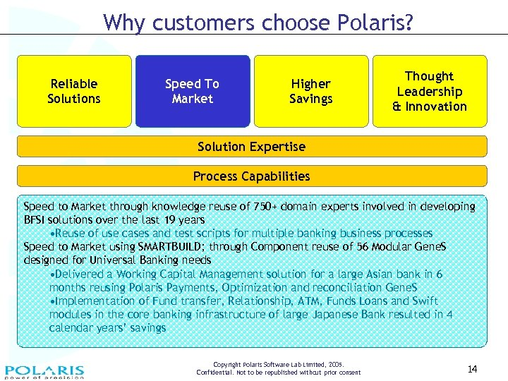 Why customers choose Polaris? Reliable Solutions Speed To Market Higher Savings Thought Leadership &