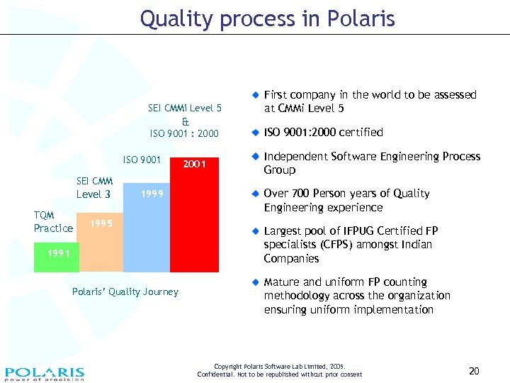Quality process in Polaris SEI CMMi Level 5 & ISO 9001 : 2000 ISO