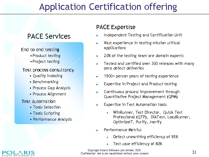 Application Certification offering PACE Expertise PACE Services End to end testing • Product testing
