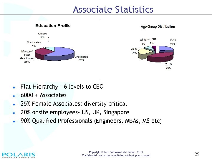 Associate Statistics Flat Hierarchy – 6 levels to CEO 6000 + Associates 25% Female