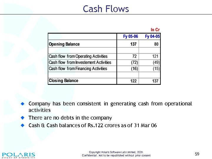 Cash Flows Company has been consistent in generating cash from operational activities There are