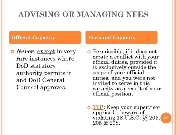 ADVISING OR MANAGING NFES Official Capacity Never, except in very rare instances where Do.