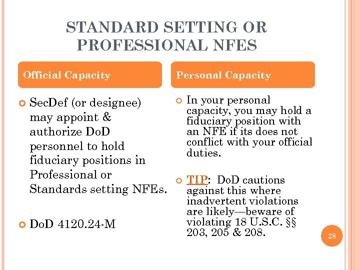 STANDARD SETTING OR PROFESSIONAL NFES Official Capacity Sec. Def (or designee) may appoint &
