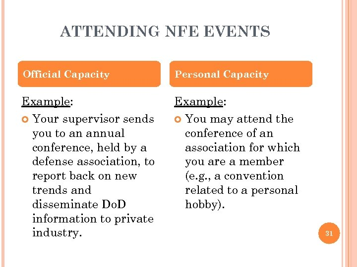 ATTENDING NFE EVENTS Official Capacity Personal Capacity Example: Your supervisor sends you to an