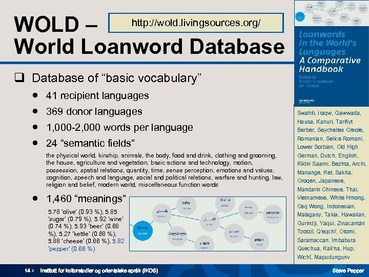 "http: //wold. livingsources. org/ WOLD – World Loanword Database q Database of ""basic vocabulary"""