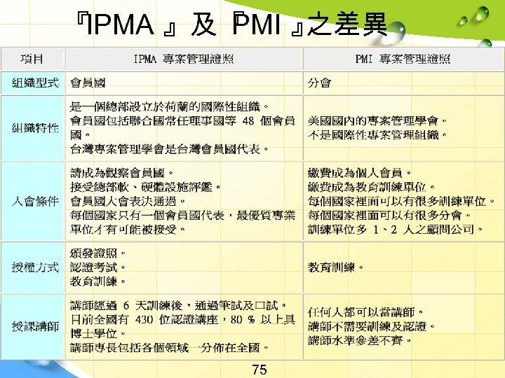 『 IPMA 』及『 PMI 』 之差異 75
