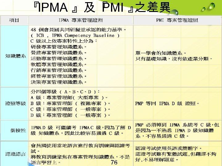 『 IPMA 』及『 PMI 』 之差異 76