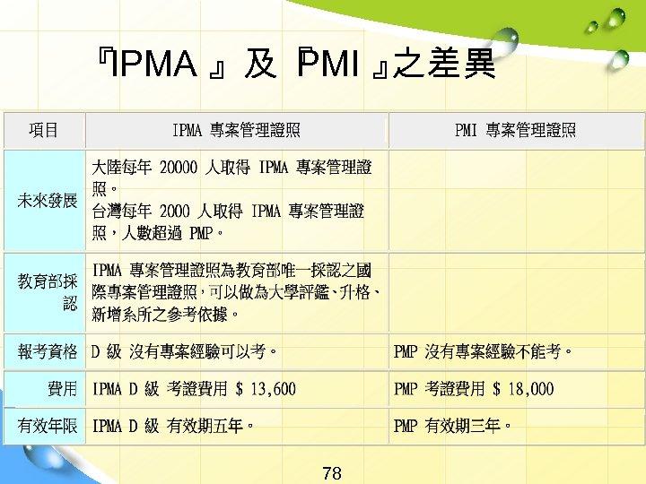 『 IPMA 』及『 PMI 』 之差異 78