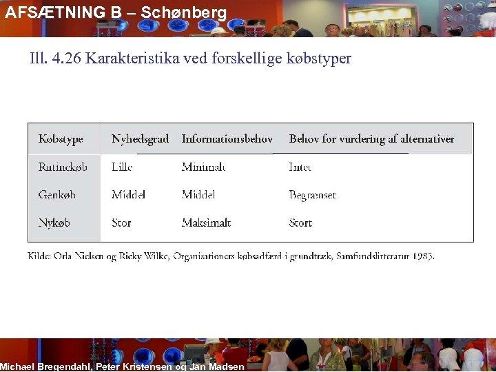 AFSÆTNING B – Schønberg Ill. 4. 26 Karakteristika ved forskellige købstyper Michael Bregendahl, Peter