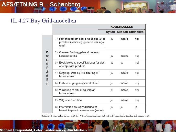 AFSÆTNING B – Schønberg Ill. 4. 27 Buy Grid-modellen Michael Bregendahl, Peter Kristensen og